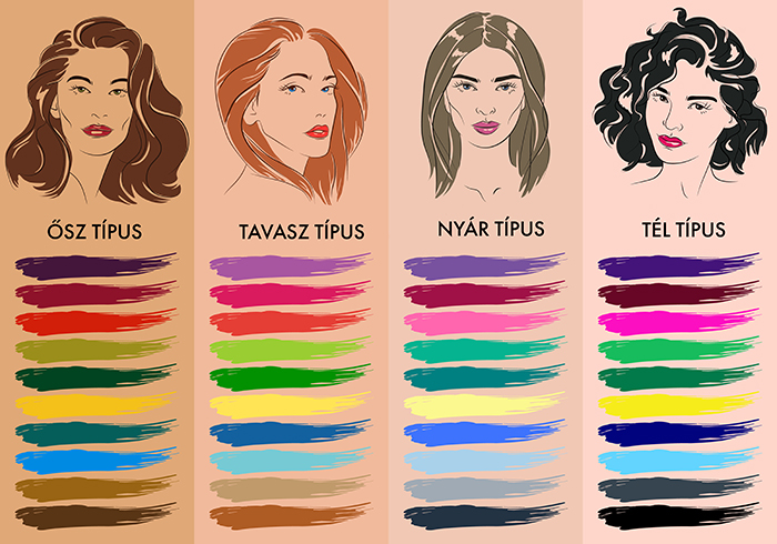 Seasonal color analysis. Set of vector hand drawn girls with different types of female appearance.